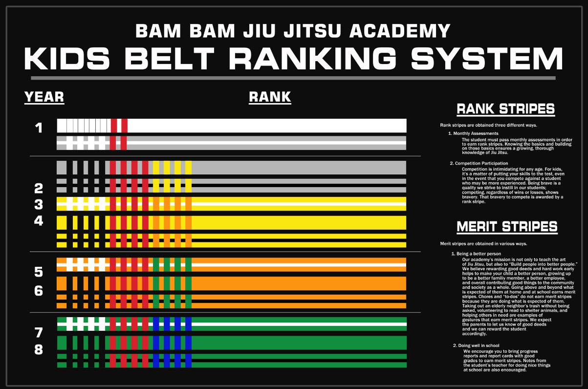 kids-BJJ-ranking